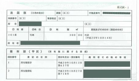 不動産登記の書類イメージ