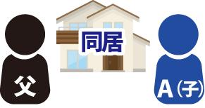 遺産分割では、親との同居は評価されないのサムネイルイメージ