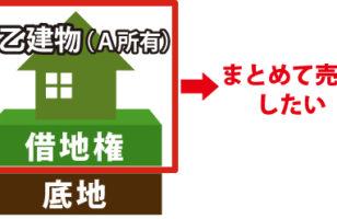 空き家処分~借地上の空き家を処分したい~のサムネイルイメージ